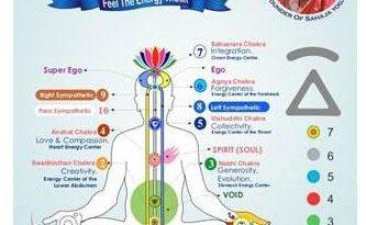 Sahaja-Yoga