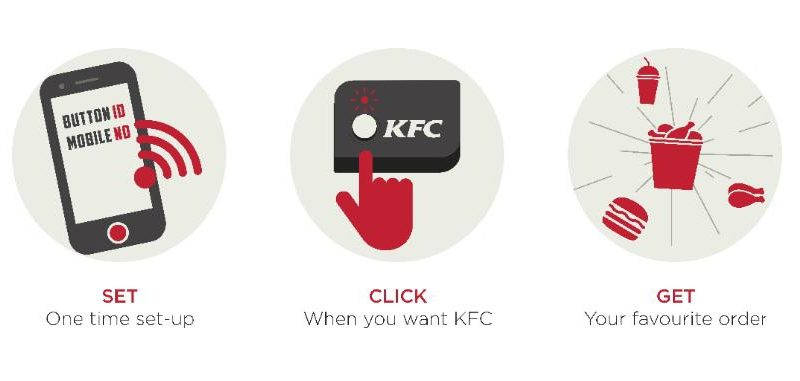 KFC-One-Click-Button