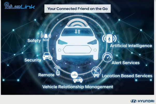 Hyundai Showcases Global 'Blue Link' Connected Car Technology